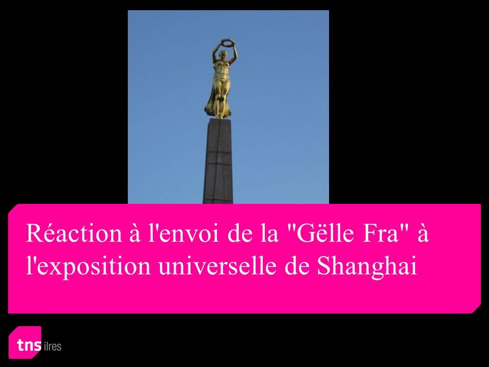 Réaction à l envoi de la Gëlle Fra à l exposition universelle de Shanghai Prise en compte de certains éléments pouvant atténuer le désaccord
