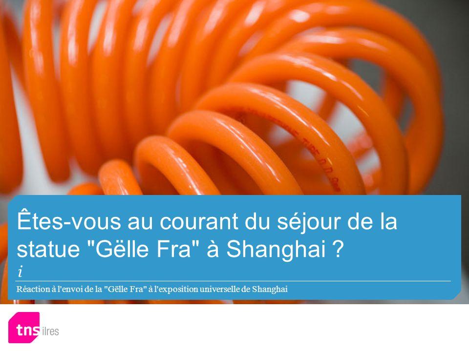 Réaction à l envoi de la Gëlle Fra à l exposition universelle de Shanghai Êtes-vous au courant du séjour de la statue Gëlle Fra à Shanghai