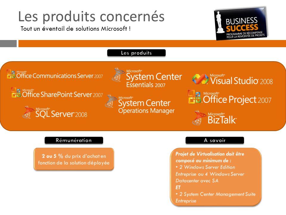Les produits concernés Tout un éventail de solutions Microsoft !