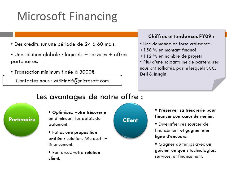 Microsoft Financing Des crédits sur une période de 24 à 60 mois.