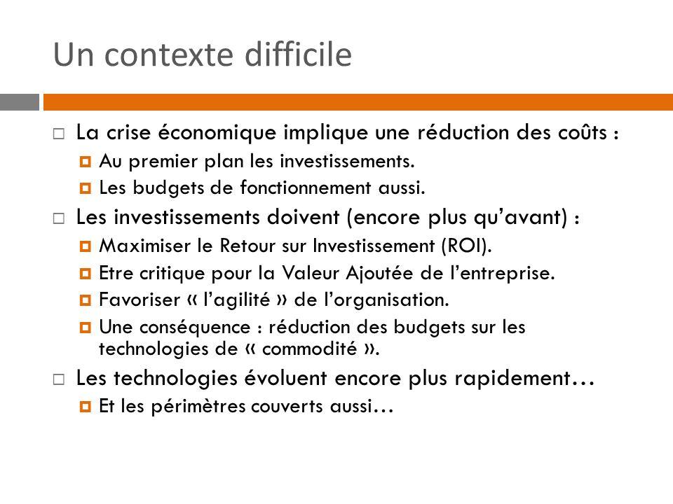 Un contexte difficile La crise économique implique une réduction des coûts : Au premier plan les investissements.