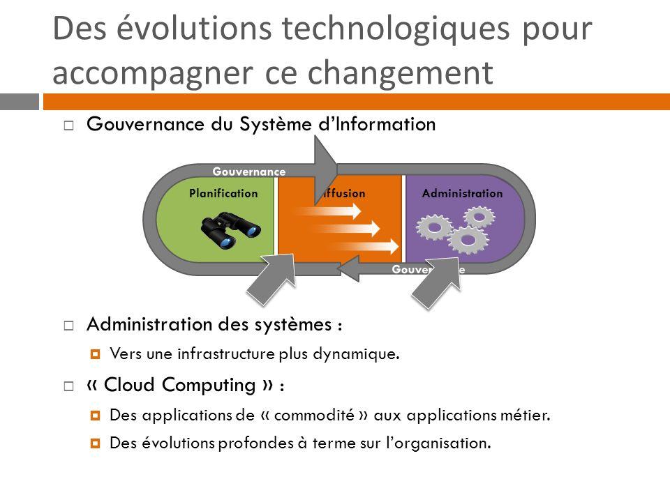 PlanificationDiffusionAdministration Des évolutions technologiques pour accompagner ce changement Gouvernance du Système dInformation Administration des systèmes : Vers une infrastructure plus dynamique.