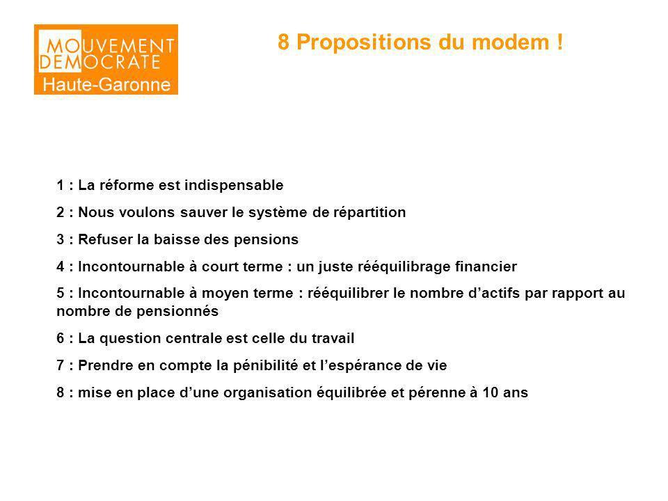 8 Propositions du modem .