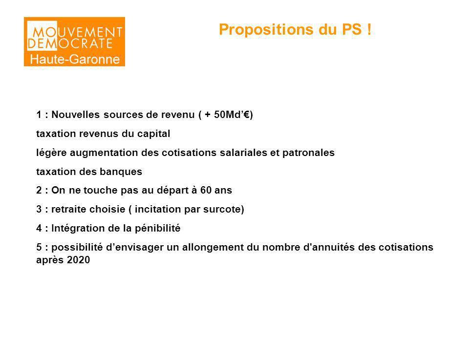 Propositions du PS .