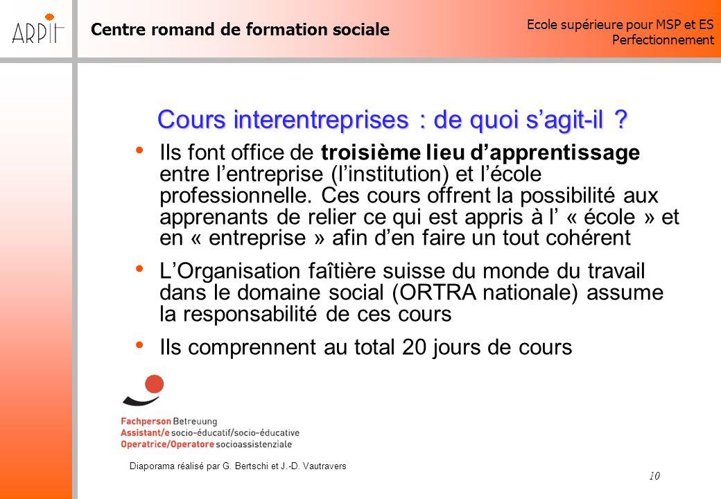Centre romand de formation sociale Ecole supérieure pour MSP et ES Perfectionnement Diaporama réalisé par G. Bertschi et J.-D. Vautravers 10 Cours int
