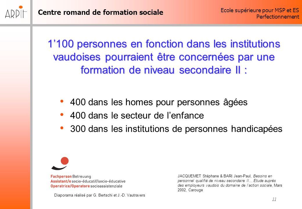 Centre romand de formation sociale Ecole supérieure pour MSP et ES Perfectionnement Diaporama réalisé par G. Bertschi et J.-D. Vautravers 11 1100 pers