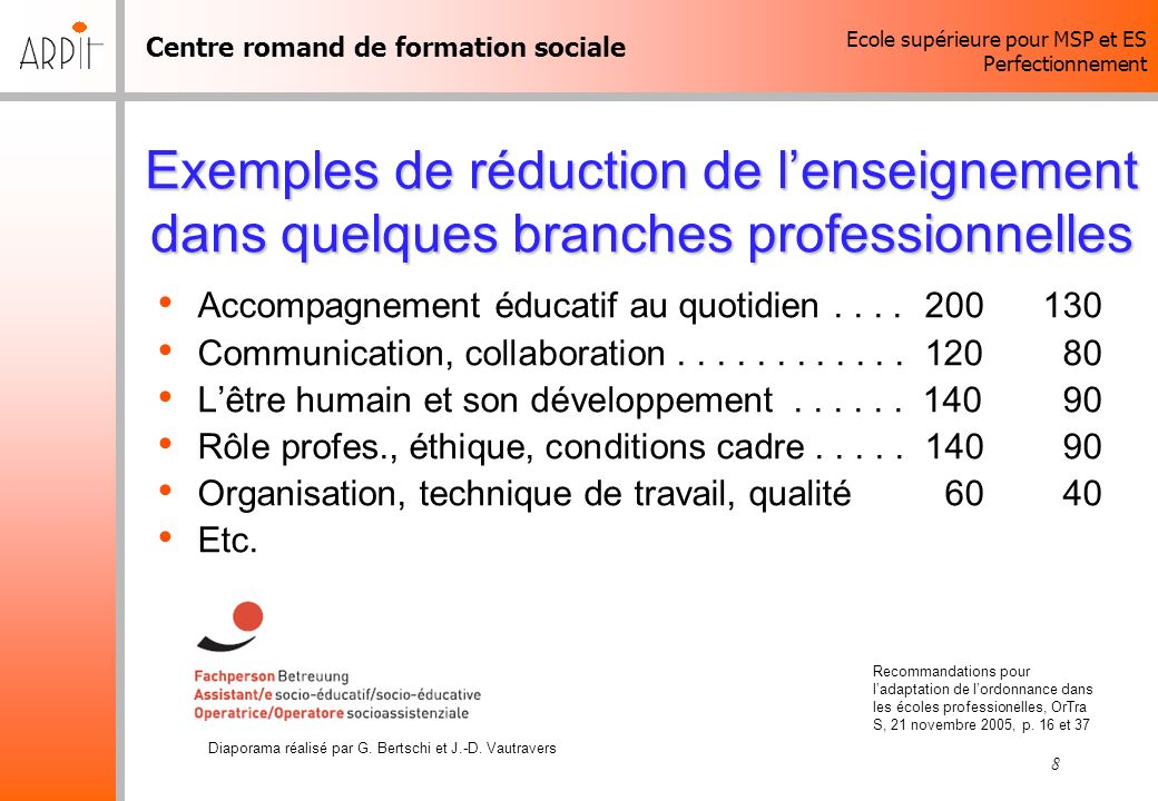 Centre romand de formation sociale Ecole supérieure pour MSP et ES Perfectionnement Diaporama réalisé par G. Bertschi et J.-D. Vautravers 8 Exemples d