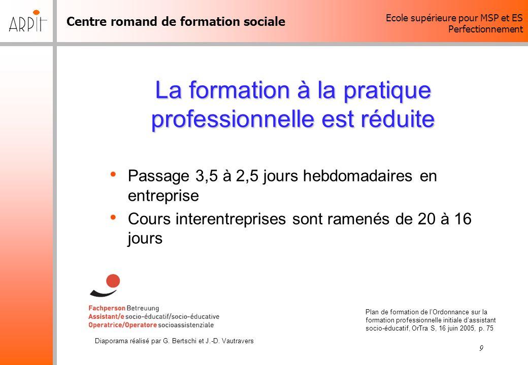Centre romand de formation sociale Ecole supérieure pour MSP et ES Perfectionnement Diaporama réalisé par G. Bertschi et J.-D. Vautravers 9 La formati
