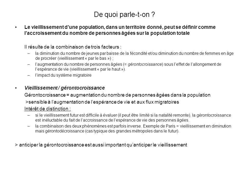 La France dans le contexte mondial et européen Doublement des + de 65 ans dans le monde dici à 2030