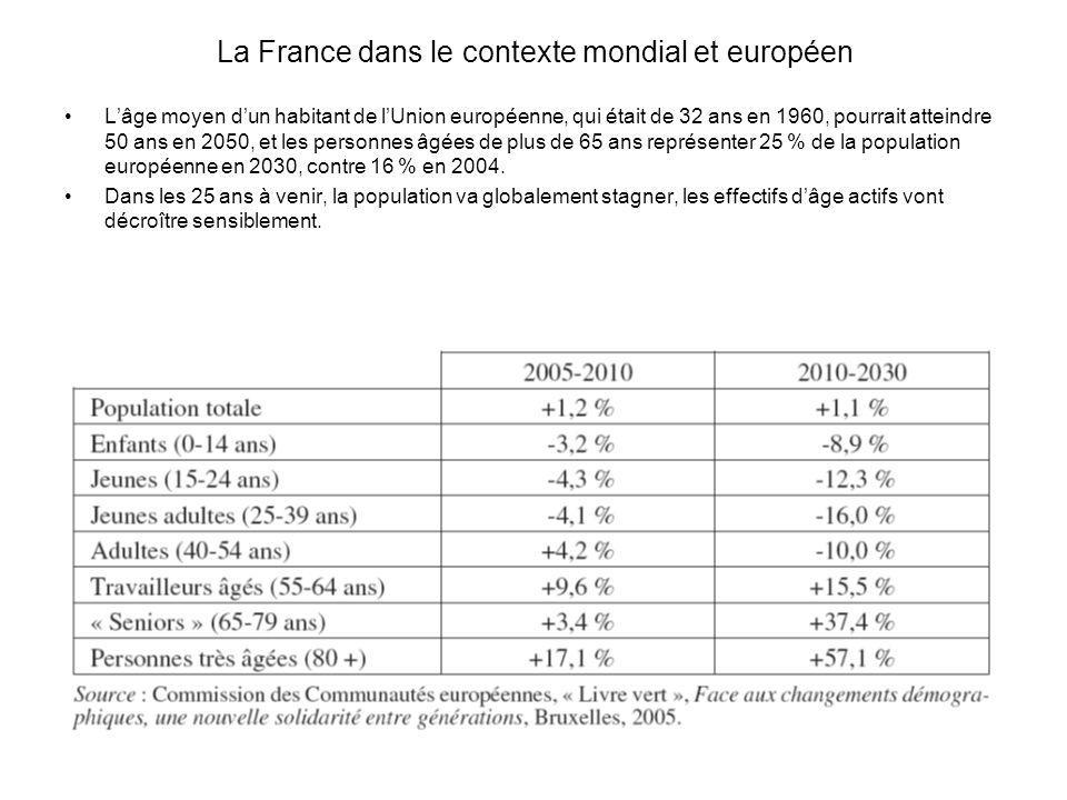 En France En 2006, les premiers baby boomers entrent dans la tranche des + de 60 ans, La part des plus de 60 ans dans la population totale dépassera 30 % en 2030, contre 20 % actuellement.