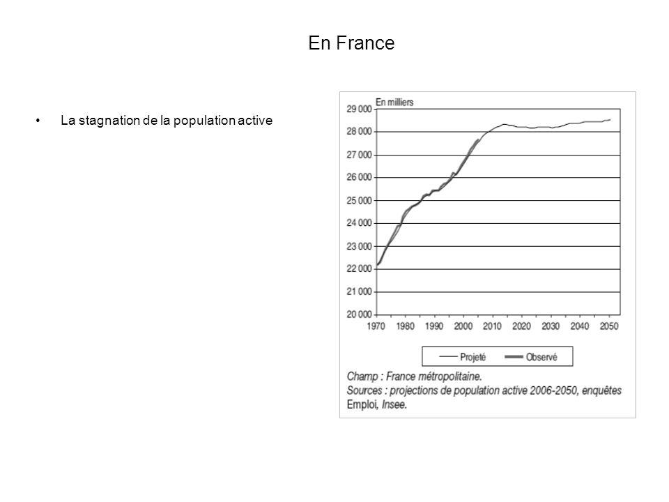 La stagnation de la population active