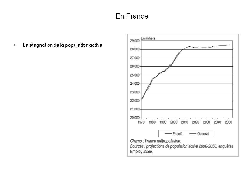 LEssonne Un passé de forte croissance démographique, une population jeune (INSEE 2004) - en 1999, 15.5 % de la pop a + de 60 ans (20.5 % pour la France) Mais en voie de vieillissement - + 35 000 personnes de plus de 60 ans entre 1990 et 1999 - une augmentation constante de la part des plus de 60 ans