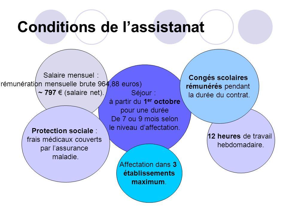 Conditions de lassistanat Séjour : à partir du 1 er octobre pour une durée De 7 ou 9 mois selon le niveau daffectation. Salaire mensuel : rémunération