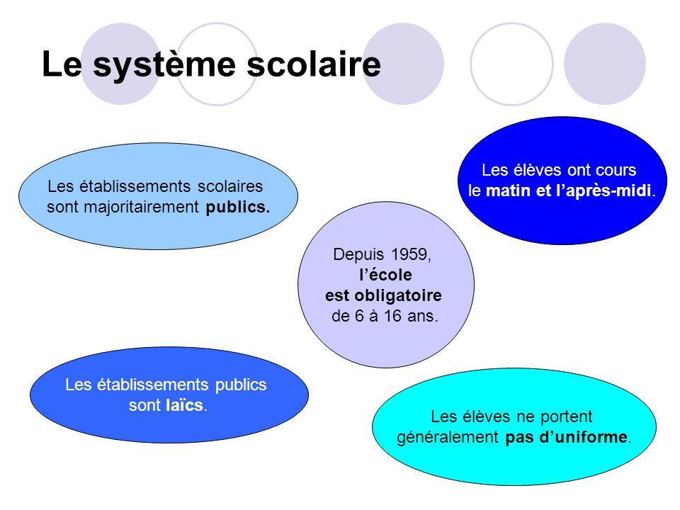Le système scolaire Depuis 1959, lécole est obligatoire de 6 à 16 ans. Les établissements scolaires sont majoritairement publics. Les établissements p