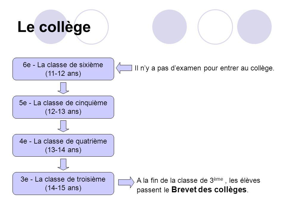 Le collège 6e - La classe de sixième (11-12 ans) 5e - La classe de cinquième (12-13 ans) 4e - La classe de quatrième (13-14 ans) 3e - La classe de tro