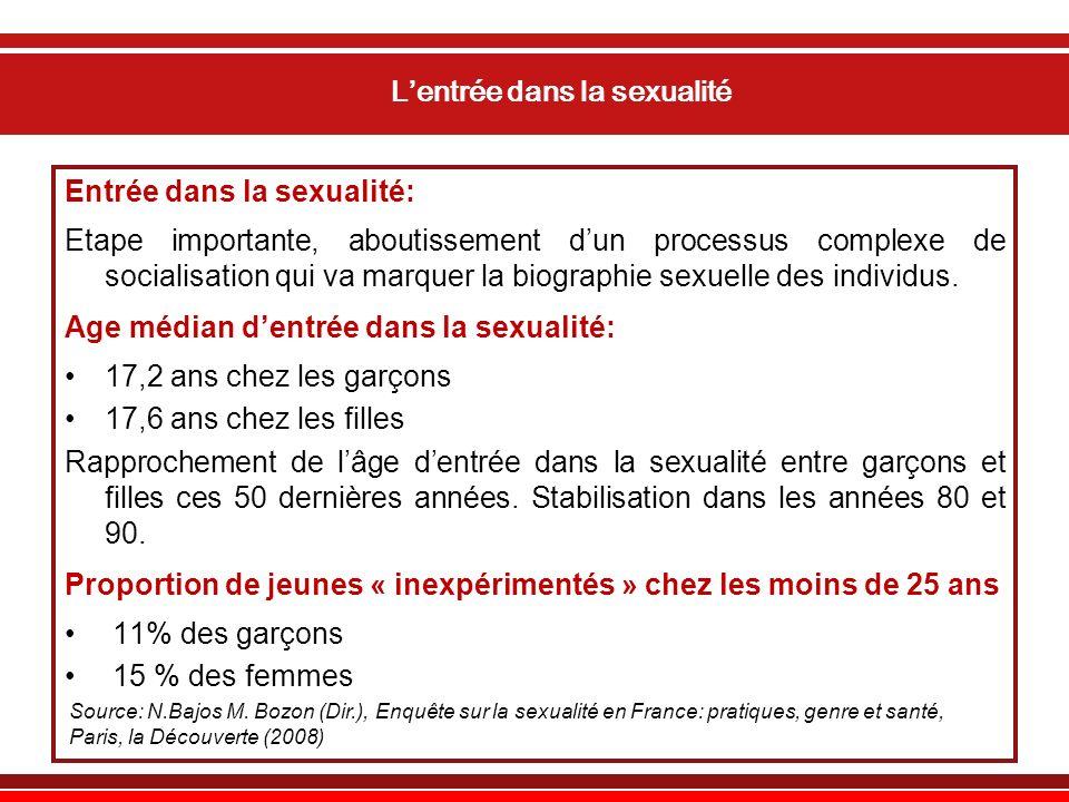 Lentrée dans la sexualité Entrée dans la sexualité: Etape importante, aboutissement dun processus complexe de socialisation qui va marquer la biographie sexuelle des individus.