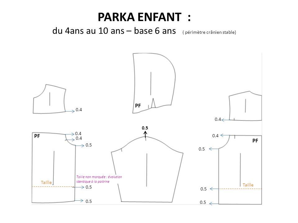 PARKA ENFANT : du 4ans au 10 ans – base 6 ans ( périmètre crânien stable) PF Taille 0.5 Taille non marquée : évolution identique à la poitrine 0.4 0.5