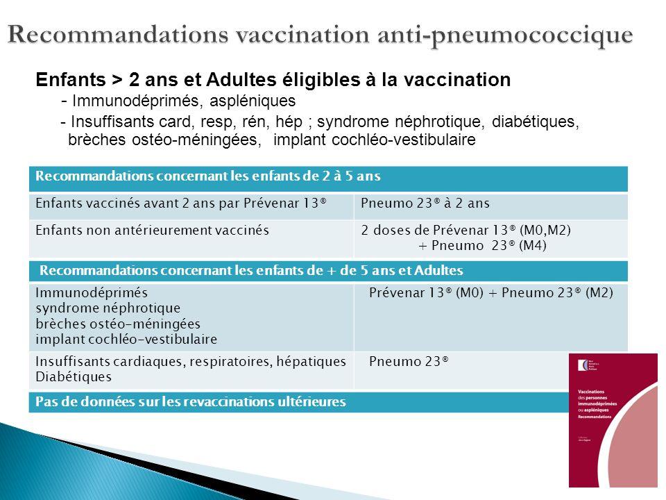 Recommandations concernant les enfants de 2 à 5 ans Enfants vaccinés avant 2 ans par Prévenar 13®Pneumo 23® à 2 ans Enfants non antérieurement vacciné