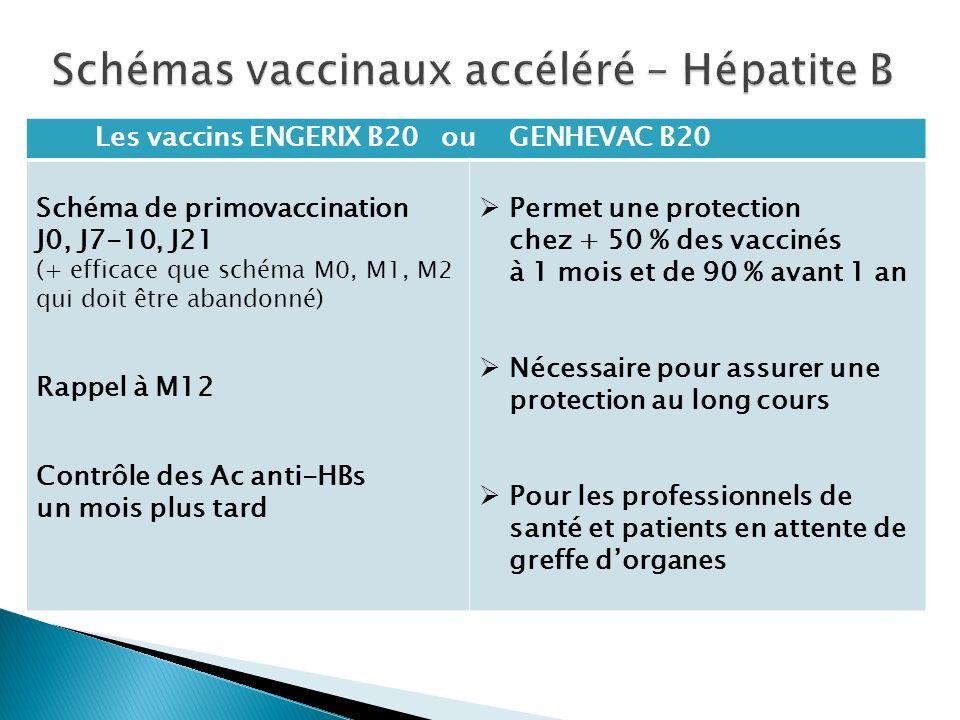 Les vaccins ENGERIX B20 ou GENHEVAC B20 Schéma de primovaccination J0, J7-10, J21 (+ efficace que schéma M0, M1, M2 qui doit être abandonné) Rappel à