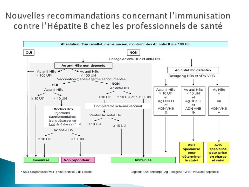 Nouvelles recommandations concernant limmunisation contre lHépatite B chez les professionnels de santé