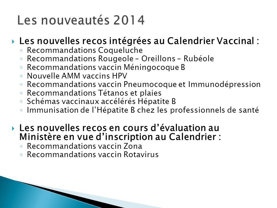 Les nouvelles recos intégrées au Calendrier Vaccinal : Recommandations Coqueluche Recommandations Rougeole – Oreillons – Rubéole Recommandations vacci