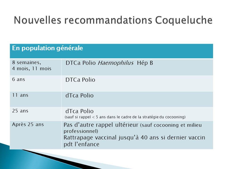 En population générale 8 semaines, 4 mois, 11 mois DTCa Polio Haemophilus Hép B 6 ans DTCa Polio 11 ans dTca Polio 25 ans dTca Polio (sauf si rappel <