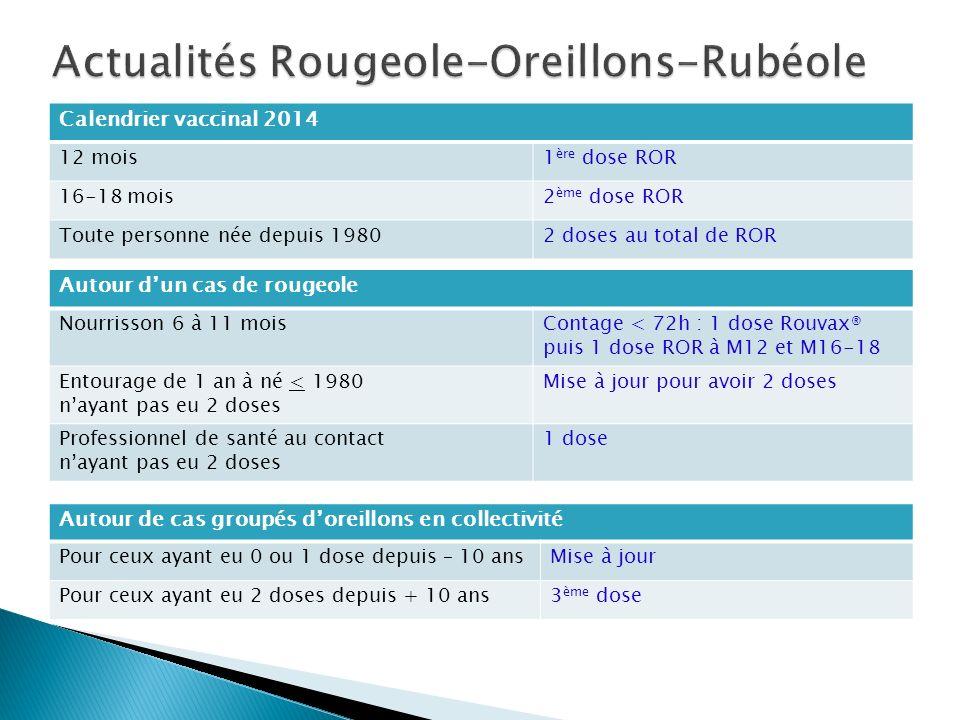 Calendrier vaccinal 2014 12 mois1 ère dose ROR 16-18 mois2 ème dose ROR Toute personne née depuis 19802 doses au total de ROR Autour dun cas de rougeo