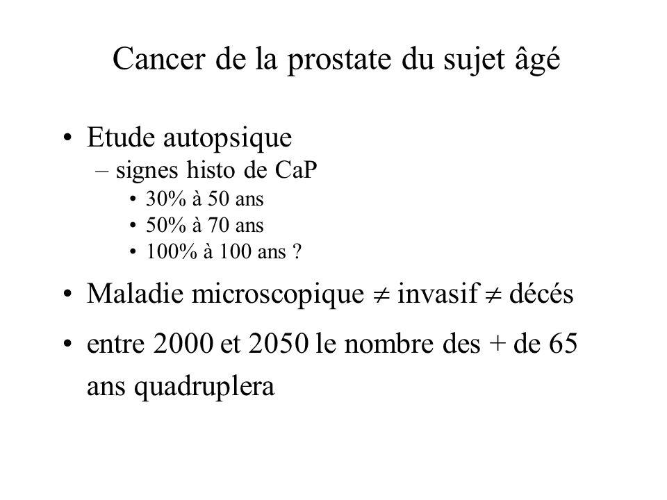 Cancer de la prostate du sujet âgé Etude autopsique –signes histo de CaP 30% à 50 ans 50% à 70 ans 100% à 100 ans ? Maladie microscopique invasif décé