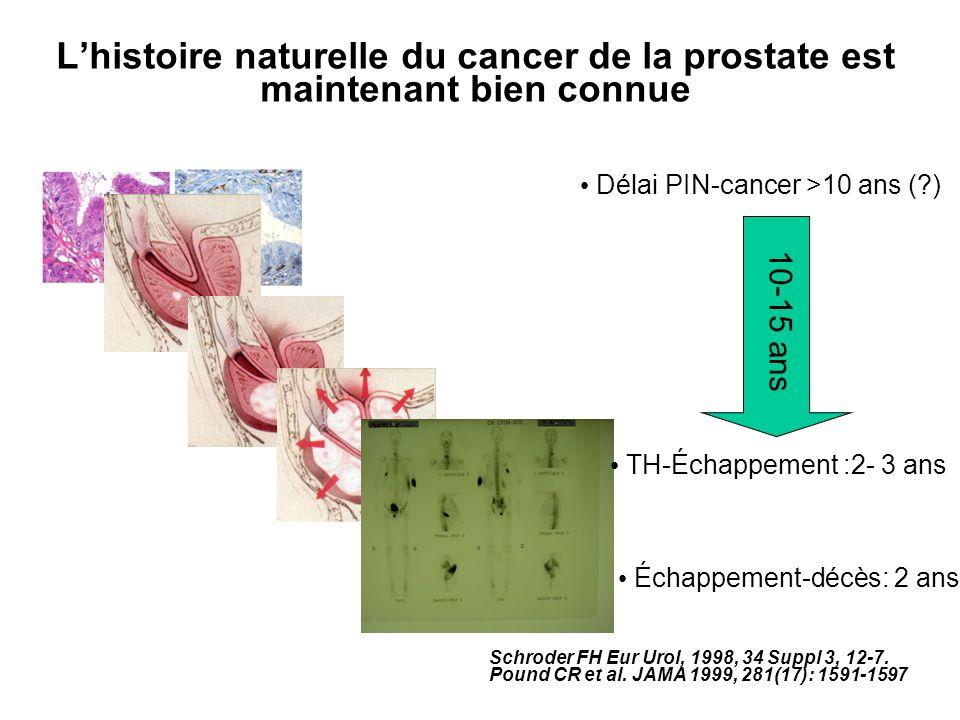 Lhistoire naturelle du cancer de la prostate est maintenant bien connue Échappement-décès: 2 ans Schroder FH Eur Urol, 1998, 34 Suppl 3, 12-7. Pound C