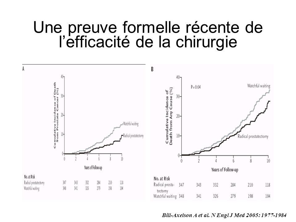 Une preuve formelle récente de lefficacité de la chirurgie Bill-Axelson A et al. N Engl J Med 2005: 1977-1984