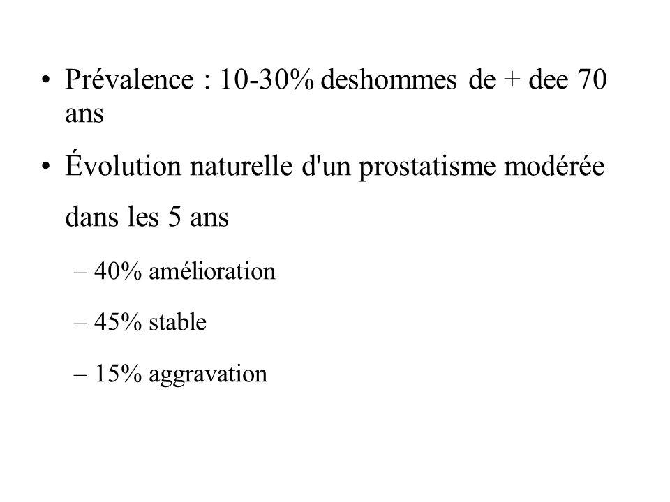 Prévalence : 10-30% deshommes de + dee 70 ans Évolution naturelle d'un prostatisme modérée dans les 5 ans –40% amélioration –45% stable –15% aggravati