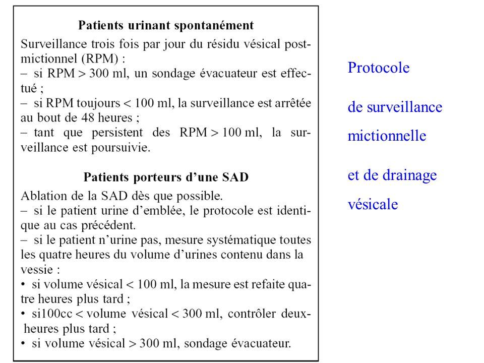 Protocole de surveillance mictionnelle et de drainage vésicale