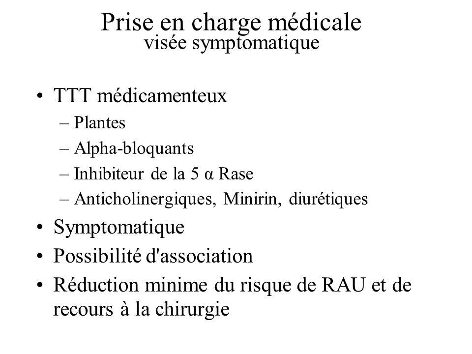 Prise en charge médicale visée symptomatique TTT médicamenteux –Plantes –Alpha-bloquants –Inhibiteur de la 5 α Rase –Anticholinergiques, Minirin, diur