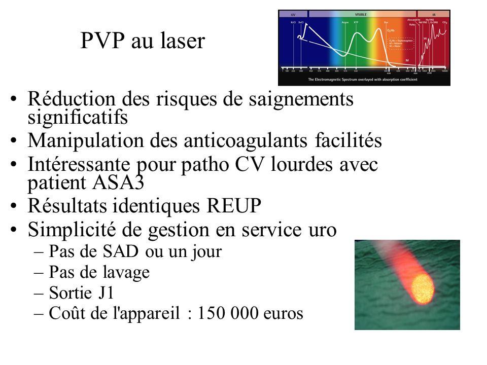 PVP au laser Réduction des risques de saignements significatifs Manipulation des anticoagulants facilités Intéressante pour patho CV lourdes avec pati