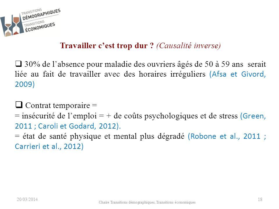 20/03/2014 Chaire Transitions démographiques, Transitions économiques 18 Travailler cest trop dur .