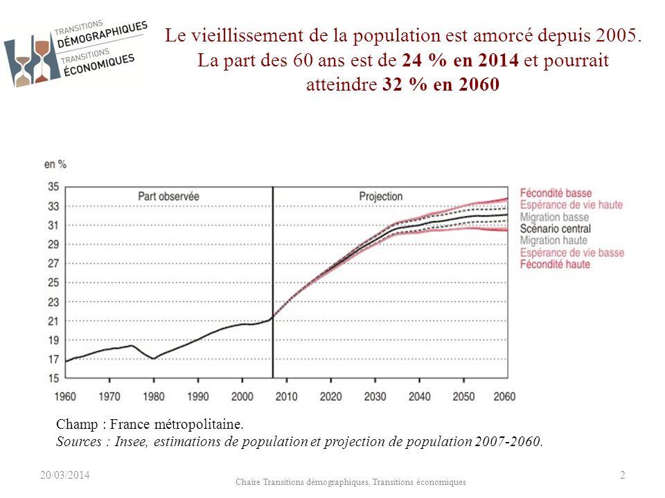 20/03/2014 Chaire Transitions démographiques, Transitions économiques 2 Le vieillissement de la population est amorcé depuis 2005.