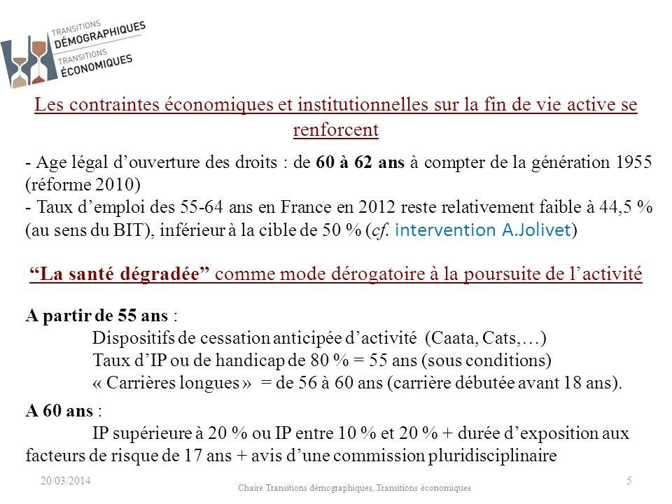 20/03/2014 Chaire Transitions démographiques, Transitions économiques 5 Les contraintes économiques et institutionnelles sur la fin de vie active se renforcent - Age légal douverture des droits : de 60 à 62 ans à compter de la génération 1955 (réforme 2010) - Taux demploi des 55-64 ans en France en 2012 reste relativement faible à 44,5 % (au sens du BIT), inférieur à la cible de 50 % (cf.