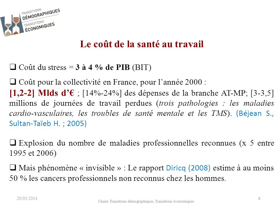 20/03/2014 Chaire Transitions démographiques, Transitions économiques 6 Le coût de la santé au travail Coût du stress = 3 à 4 % de PIB (BIT) Coût pour la collectivité en France, pour lannée 2000 : [1,2-2] Mlds d ; [14%-24%] des dépenses de la branche AT-MP; [3-3,5] millions de journées de travail perdues (trois pathologies : les maladies cardio-vasculaires, les troubles de santé mentale et les TMS).