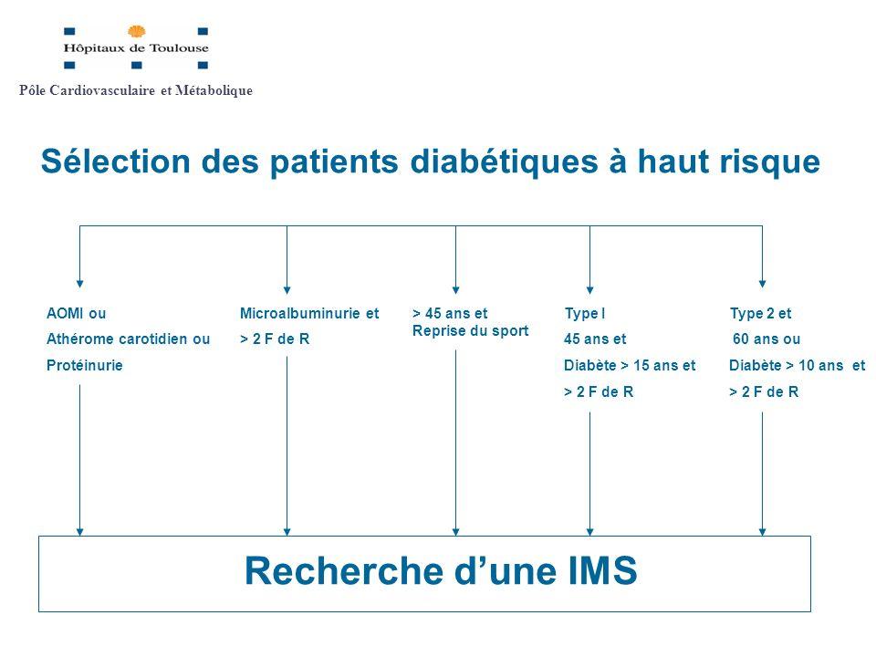 Sélection des patients diabétiques à haut risque AOMI ou Athérome carotidien ou Protéinurie Microalbuminurie et > 2 F de R > 45 ans et Reprise du spor