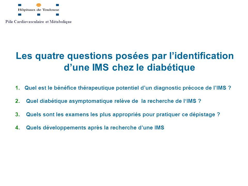Les quatre questions posées par lidentification dune IMS chez le diabétique 1.Quel est le bénéfice thérapeutique potentiel dun diagnostic précoce de l