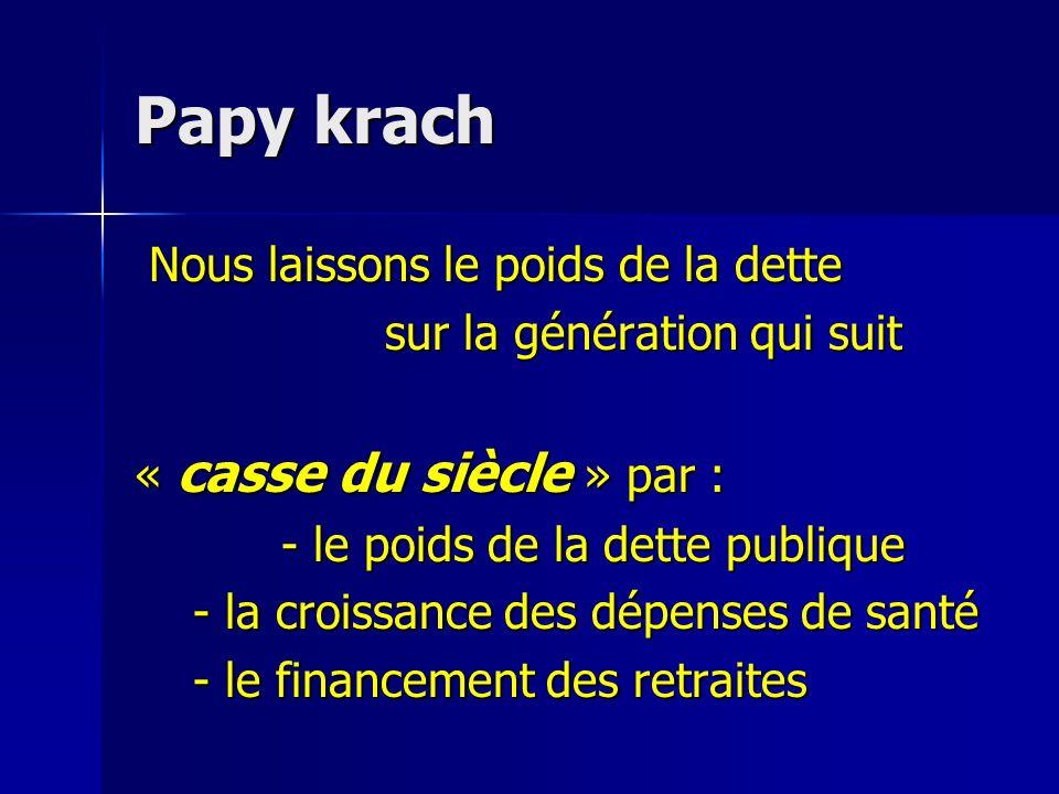 Papy krach Nous laissons le poids de la dette Nous laissons le poids de la dette sur la génération qui suit sur la génération qui suit « casse du sièc