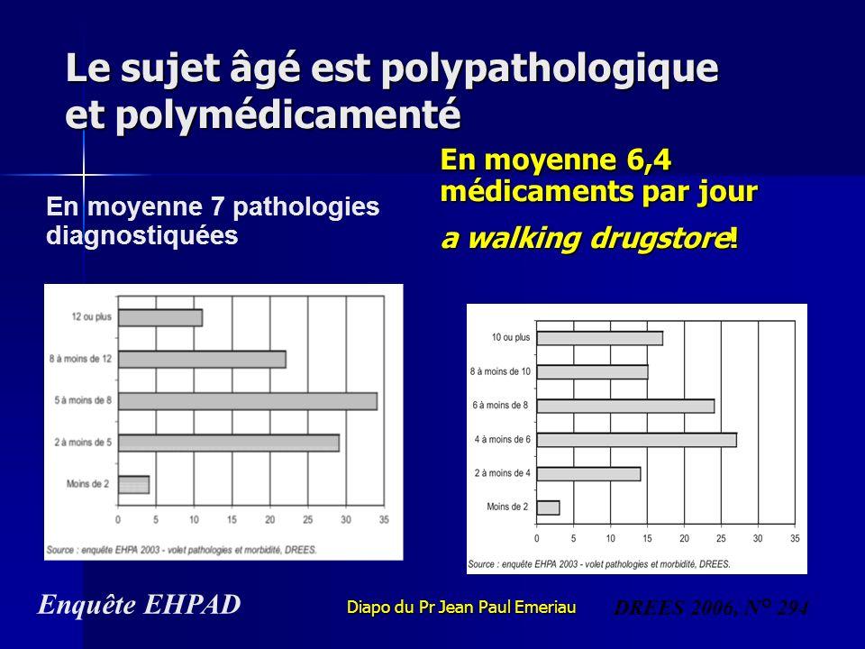 Le sujet âgé est polypathologique et polymédicamenté En moyenne 6,4 médicaments par jour a walking drugstore! En moyenne 7 pathologies diagnostiquées