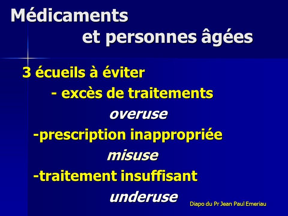 Médicaments et personnes âgées 3 écueils à éviter - excès de traitements overuse -prescription inappropriée misuse misuse -traitement insuffisant unde