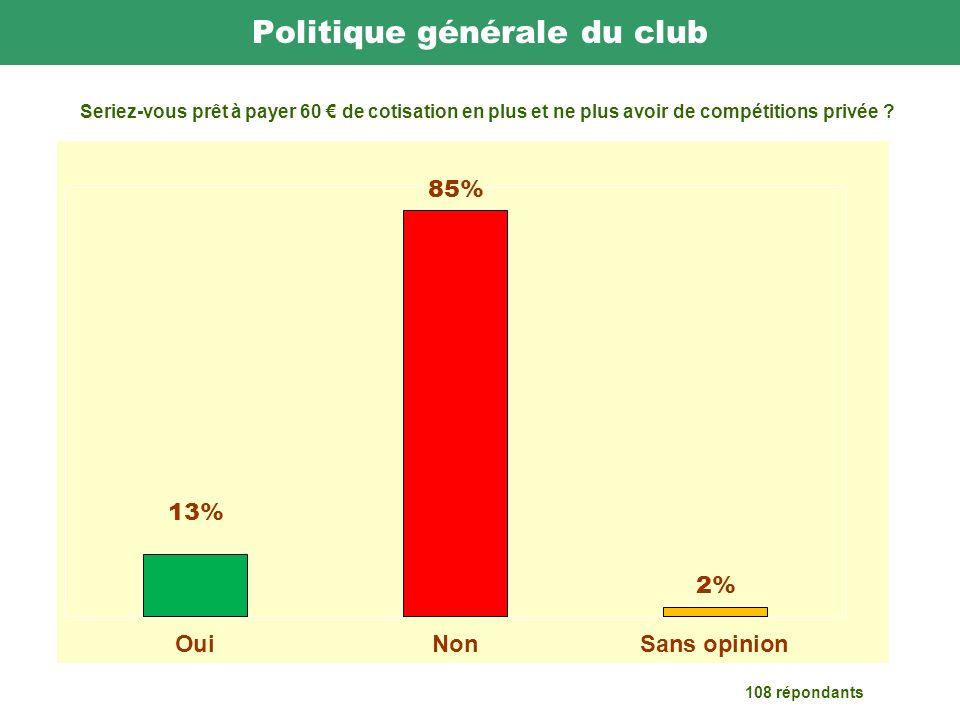 Politique générale du club 108 répondants Seriez-vous prêt à payer 60 de cotisation en plus et ne plus avoir de compétitions privée