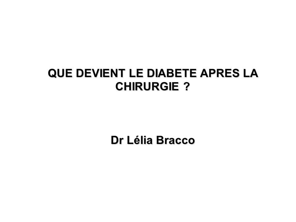 Steven S et al, EASD 2012, OP 07 <4 ans Rémission du DT2 (%) Ancienneté du diabète >8 ans < 20% perte de poids >20% perte de poids 87 % 70 % 56 % 25 % Rémission du diabète après by-pass : influence de la perte de poids et de lancienneté du diabète DT2 > 8 ans : rémission -34,5 kg vs pas de rémission -21,5 kg, p<0,05 Plus le diabète est ancien, plus linfluence de la perte de poids est importante Plus le diabète est ancien, plus linfluence de la perte de poids est importante