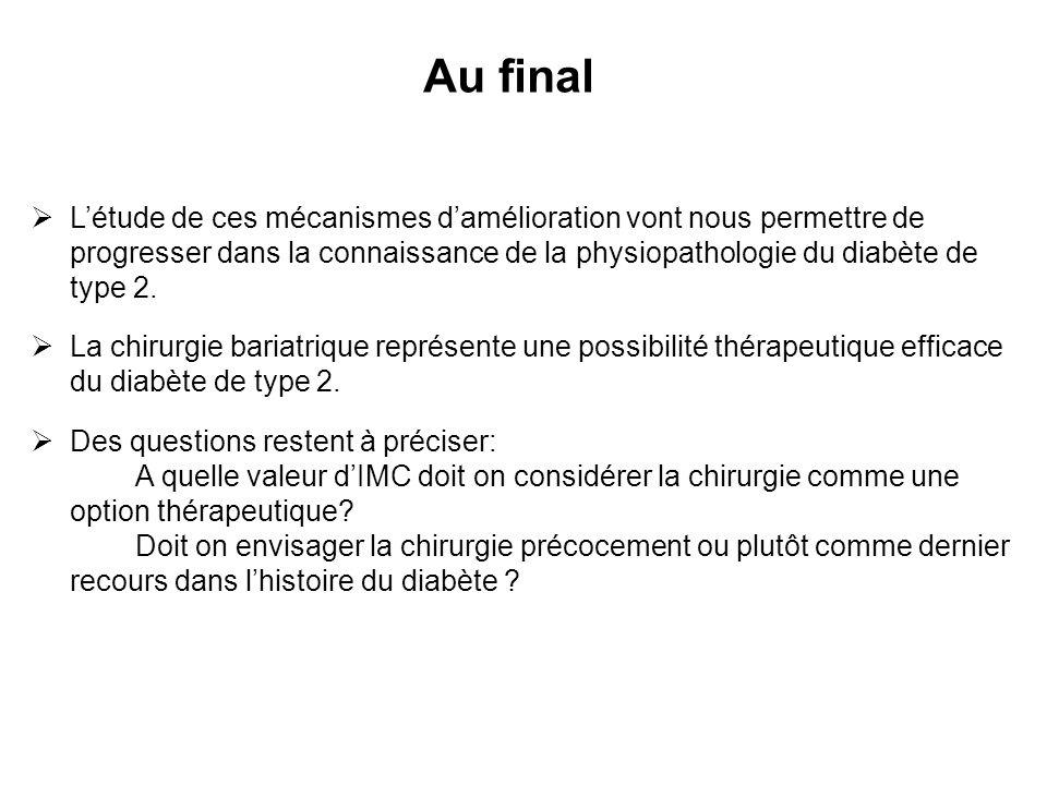 Au final Létude de ces mécanismes damélioration vont nous permettre de progresser dans la connaissance de la physiopathologie du diabète de type 2.