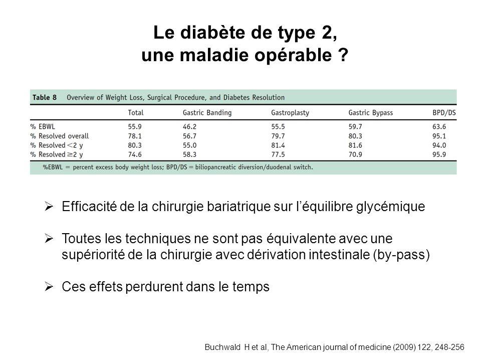 Le diabète de type 2, une maladie opérable ? Efficacité de la chirurgie bariatrique sur léquilibre glycémique Toutes les techniques ne sont pas équiva