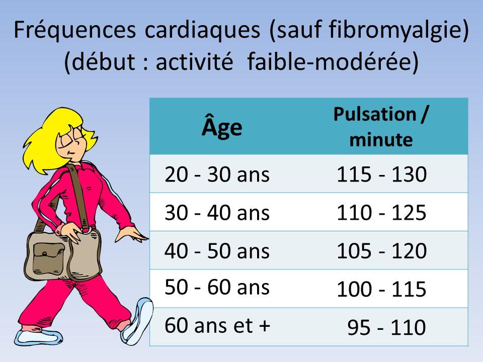 Fréquences cardiaques (sauf fibromyalgie) (début : activité faible-modérée) Âge Pulsation / minute 20 - 30 ans115 - 130 30 - 40 ans110 - 125 40 - 50 a