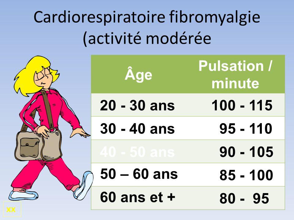 Cardiorespiratoire fibromyalgie (activité modérée xx Âge Pulsation / minute 20 - 30 ans100 - 115 30 - 40 ans 95 - 110 40 - 50 ans 90 - 105 50 – 60 ans