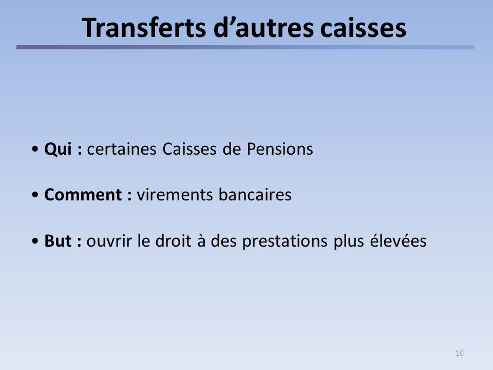 10 Transferts dautres caisses Qui : certaines Caisses de Pensions Comment : virements bancaires But : ouvrir le droit à des prestations plus élevées